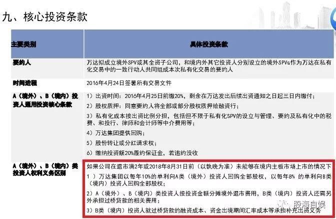 """萬達私有化協議 340億""""跟莊""""!騰訊、蘇寧、京東、融創四巨頭各懷什么心事?盤根錯節的關系首次揭秘!"""