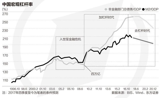 21世纪的经济趋势_21世纪经济大趋势 –