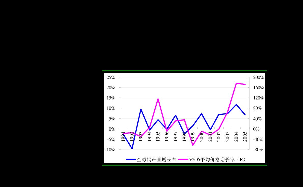 世茂股份:2020年四季度房地产项目经营情况简报