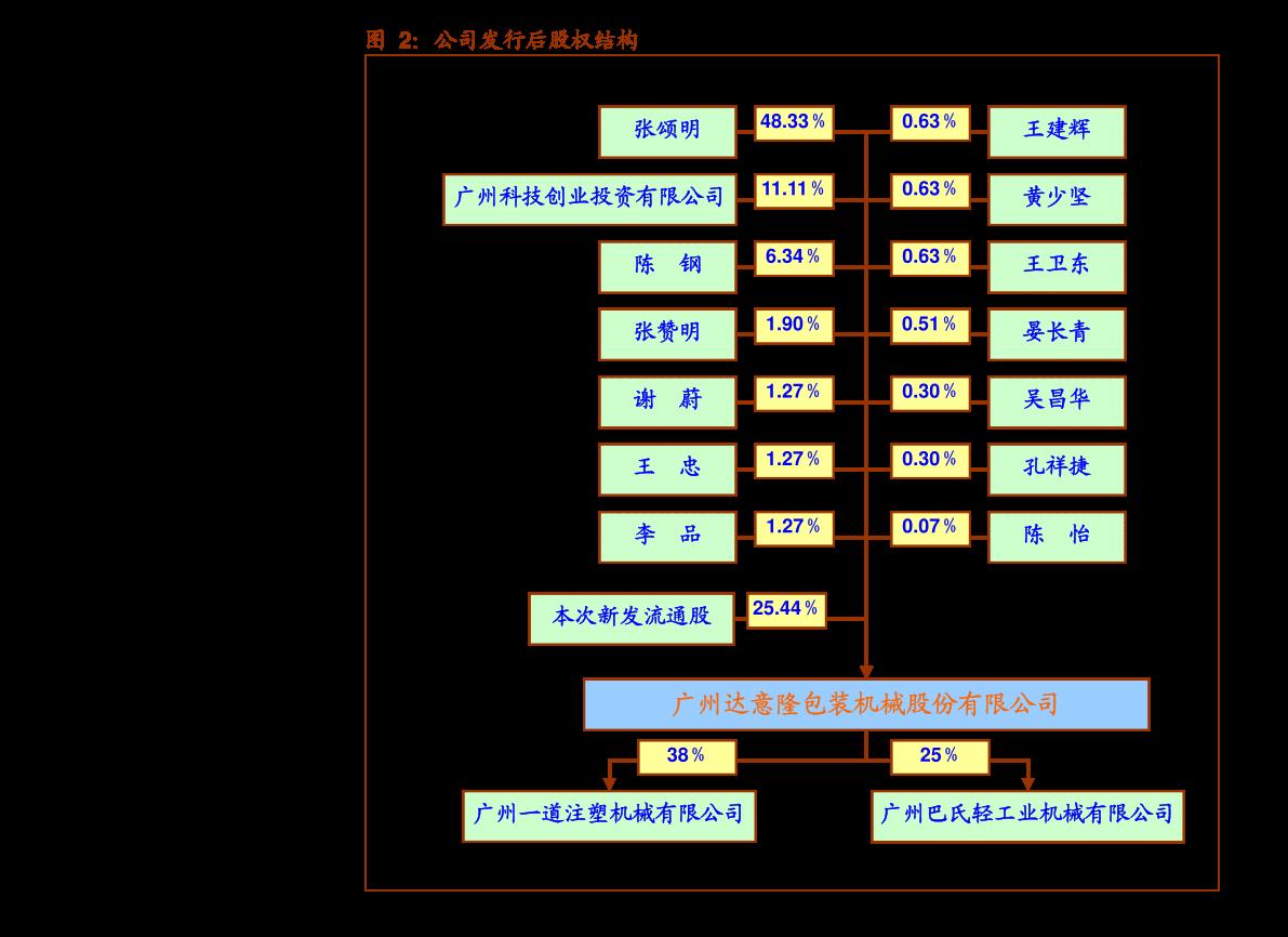沪硅产业:上海硅产业集团股份有限公司未来三年(2021年-2023年)股东分红回报规划