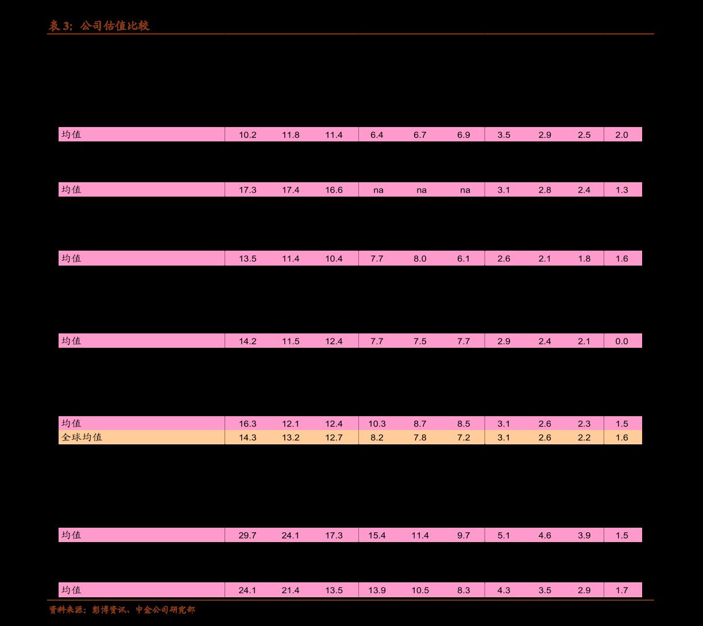 乾景园林:关于收购北京河山鸿运物流有限公司51%股权的进展公告