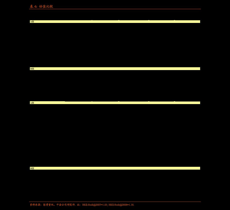兖州煤业:股份有限公司第八届监事会第四次会议决议公告