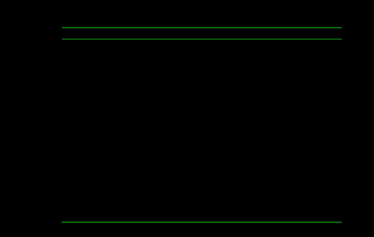 士兰微:国浩律师(杭州)事务所关于杭州士兰微电子股份有限公司发行股份购买资产并募集配套资金暨关联交易之内幕知情人股票交易自查情况的专项核查法律意见书