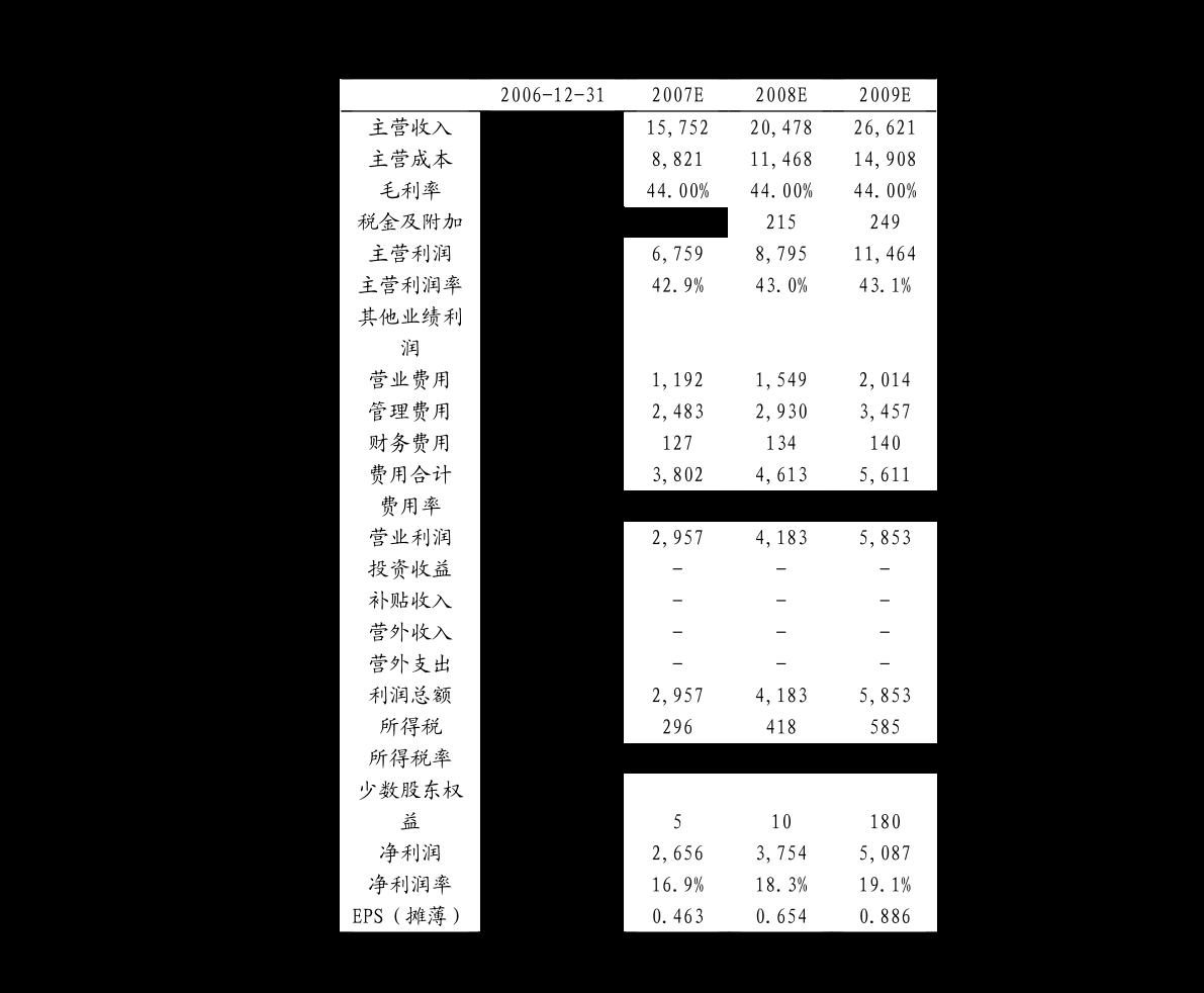 期货股票-什么是期货???期货和股票,基金有什么区别?