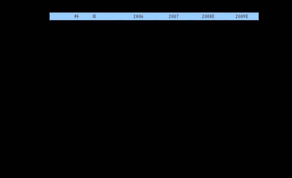 股票行业分析报告(2020股票行业分析报告)