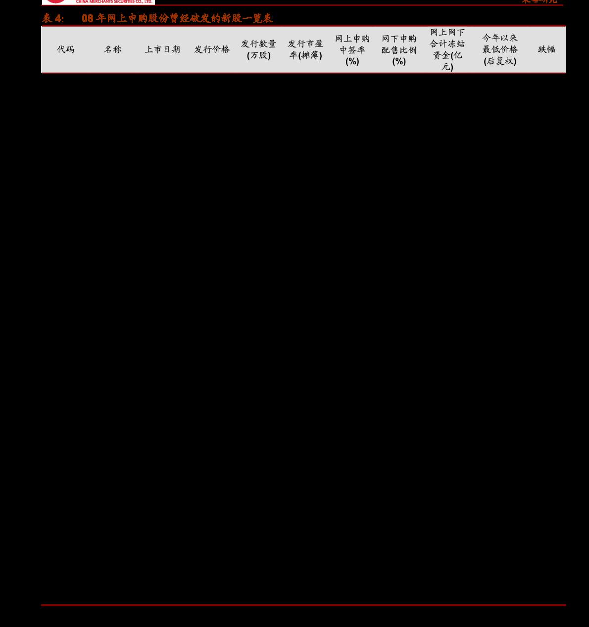 创业板股票代码股票投资的优缺点(股票投资的缺点有)