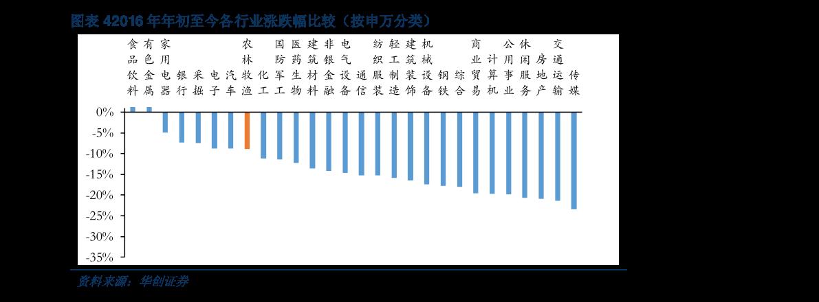 山东废轮胎价格_轮胎回收价格(2020废轮胎回收价格表)-慧博投研资讯