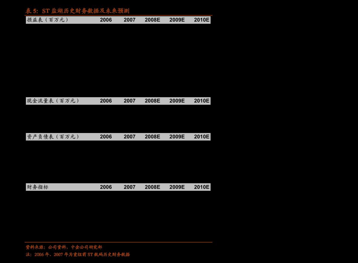 冲床价格-冲压机床价格(二手冲床的价格是多少)