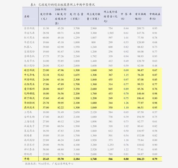 亚太股份股票(银河电子最新消息)