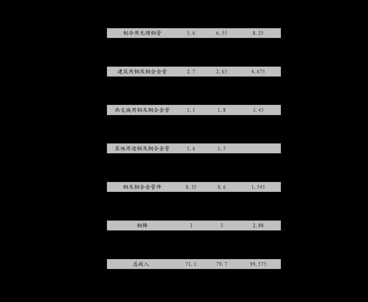 中国北车股票行情(粤高速股价严重低估)