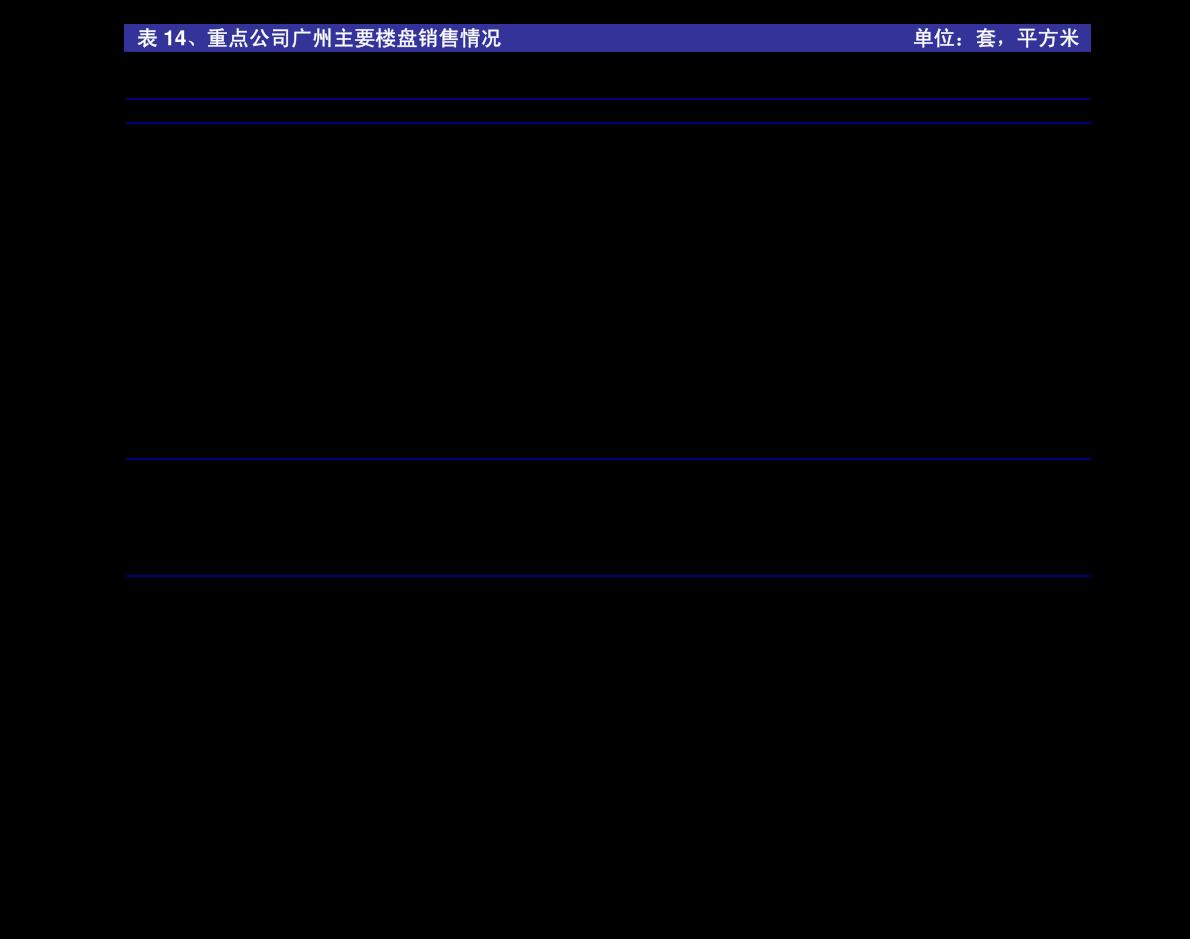 德勤-区块链行业:区块链VS供应链天才一对-200903