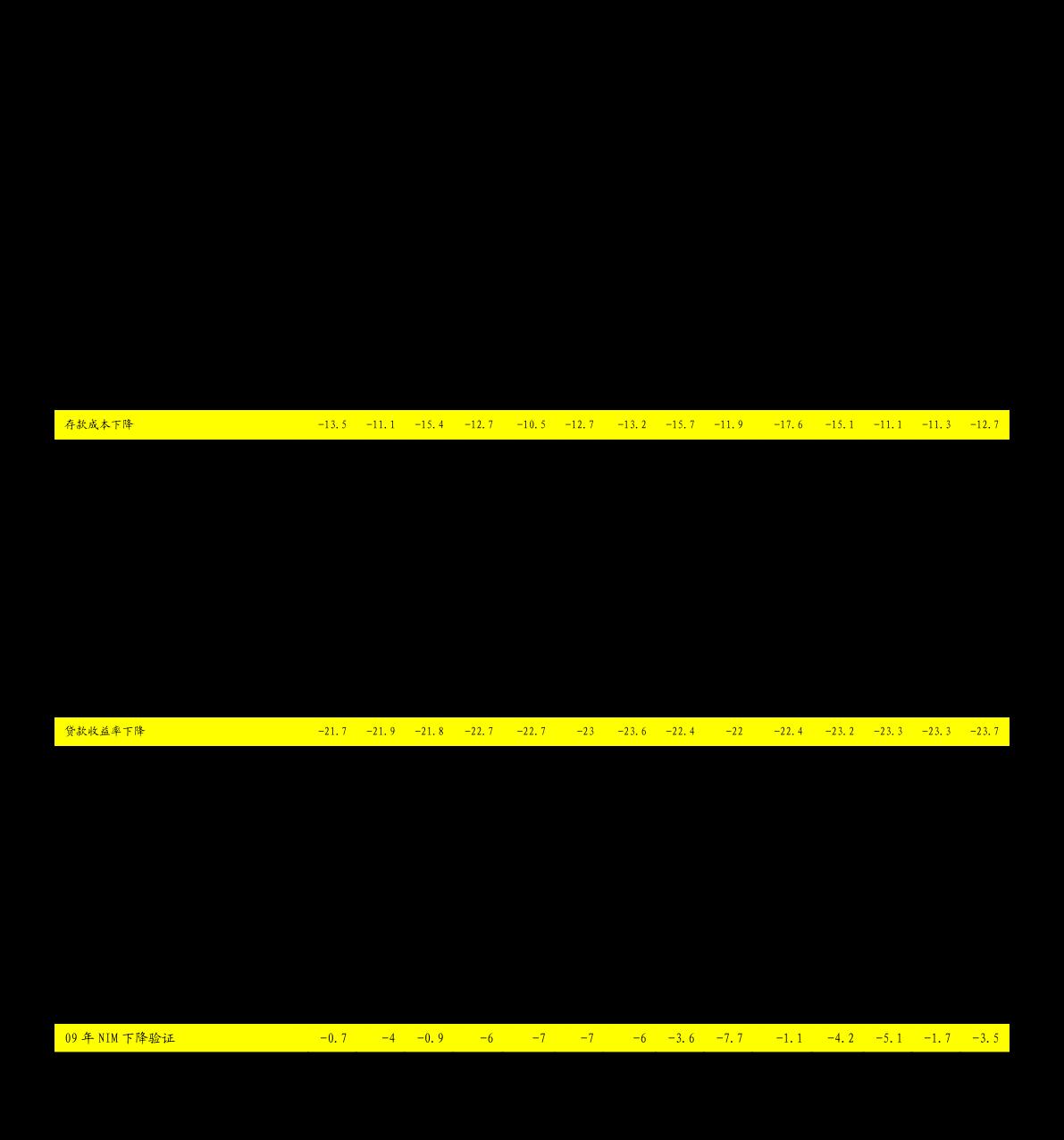 东吴雷火电竞平台-电气设备新能源雷火网址周报:碳排放目标上修、高景气三季报高增,光伏电动车利好不断-201011