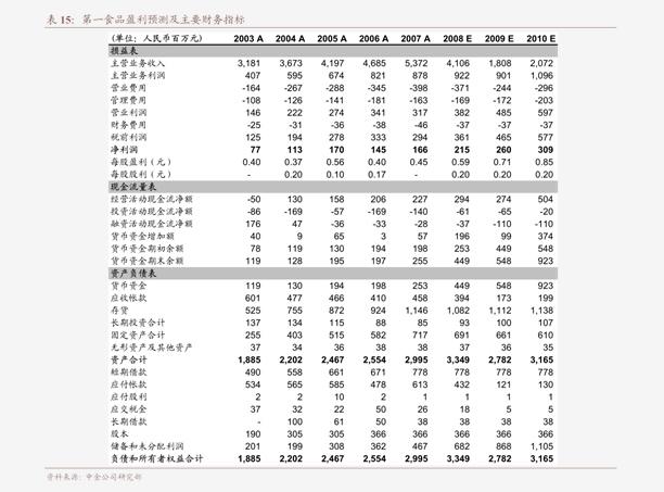 东吴千赢国际app下载-电气设备新能源千赢新版app周报:碳排放目标上修、高景气三季报高增,光伏电动车利好不断-201011