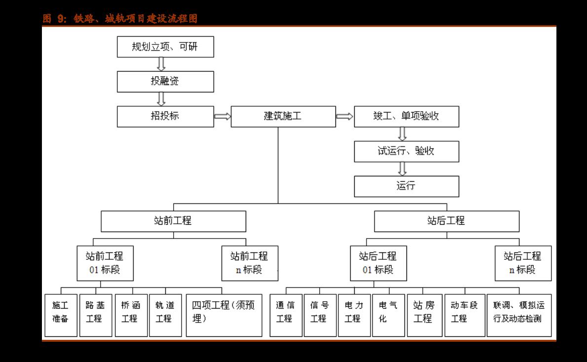 中泰雷火电竞平台-电力设备新能源雷火网址:风电零部件,估值洼地下挖掘快速成长股-201012
