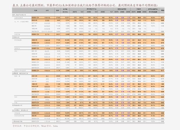 西部千赢国际app下载-计算机千赢新版app动态点评:深圳在资本市场建设先行先试,金融科技大有可为-201011