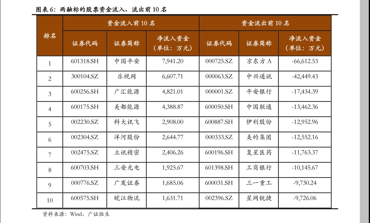 华鑫雷火电竞平台-两融策略日报:A股横盘蓄势阶段-201014