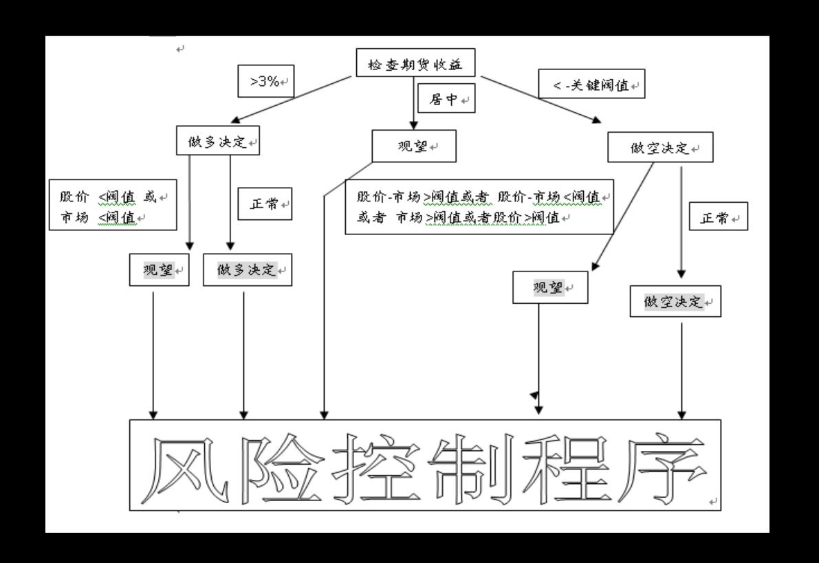 华鑫雷火电竞平台-两融策略日报:等待新的低吸机会-201015