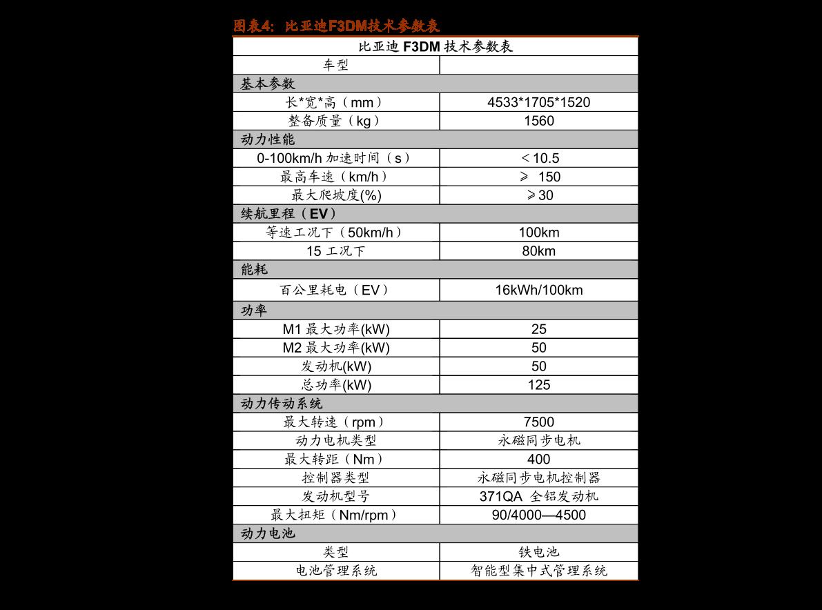 天风雷火电竞平台-计算机雷火网址专题研究:MES深度报告下篇,7大海外巨头,6家中国领军全梳理-201015