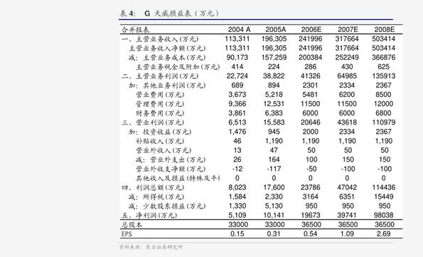 广发千赢国际app下载-新宝股份-002705-外销增长靓丽,盈利能力持续提升-201015