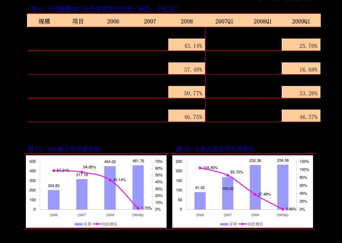 平安千赢国际app下载-乘用车千赢新版app景气监测-201015