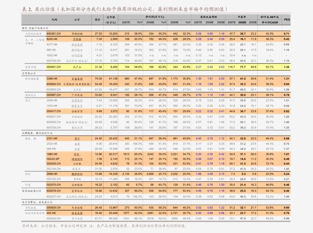 天风雷火电竞平台-陕西煤业-601225-高股息动力煤龙头,看好估值持续修复-201015
