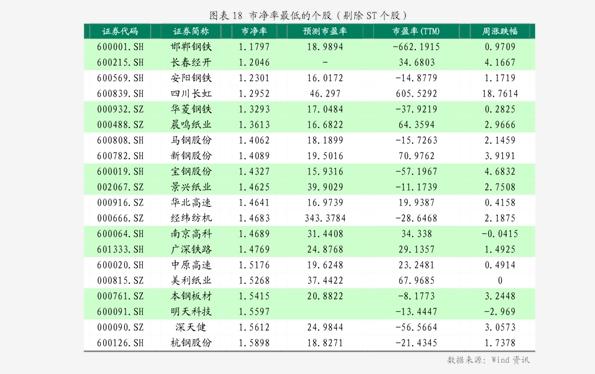 浙商雷火电竞平台-次新专题研究系列之一:次新淘金,寻找下一批牛股-201015
