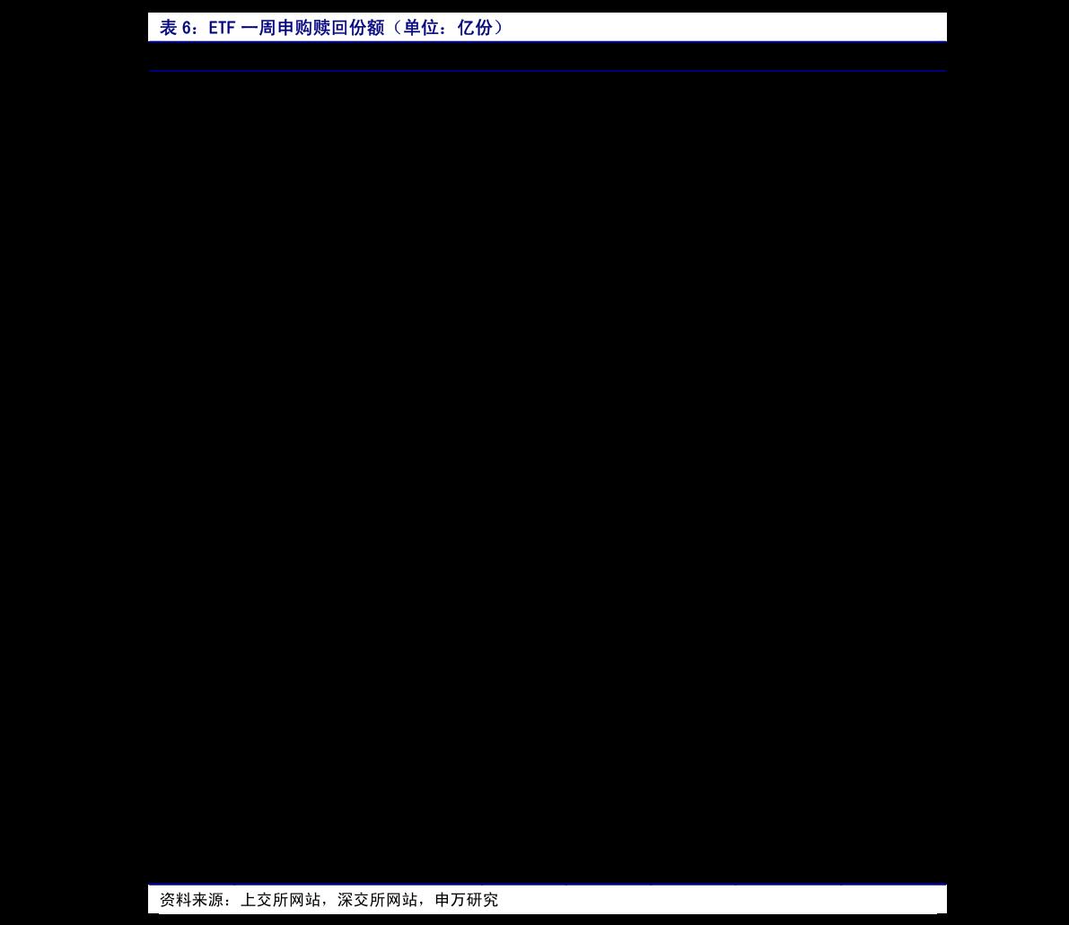 华宝千赢国际app下载-ETP日报:权益ETP跌多涨少,周期类ETP上涨-201015