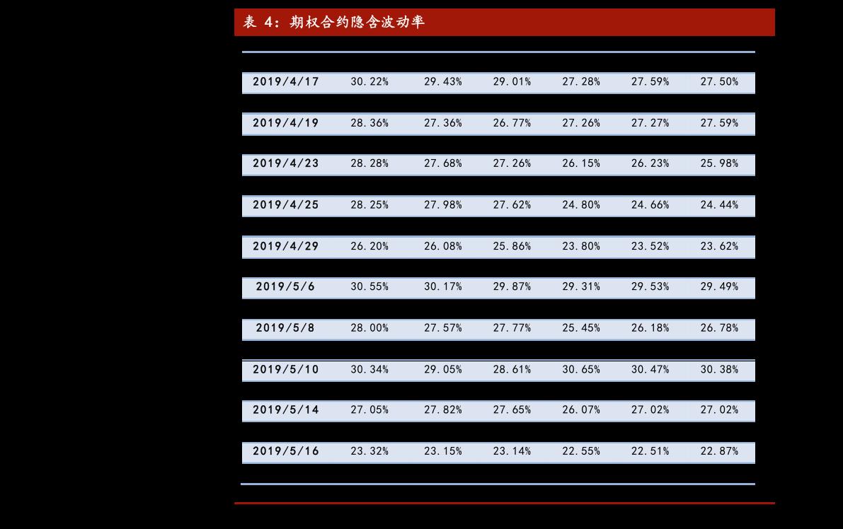 方正中期雷火竞猜app-雷火竞猜app及期权日报-201015