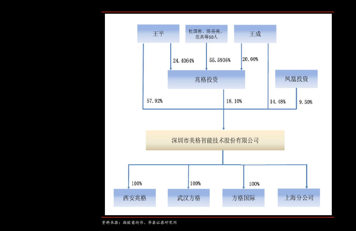 财通雷火电竞平台-打新周报-201016
