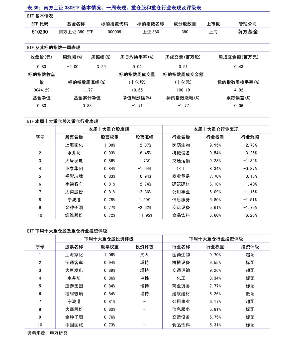 银河雷火电竞平台-科技赛道投资新方式:天弘中证科技100指数增强(010202.OF)-201016