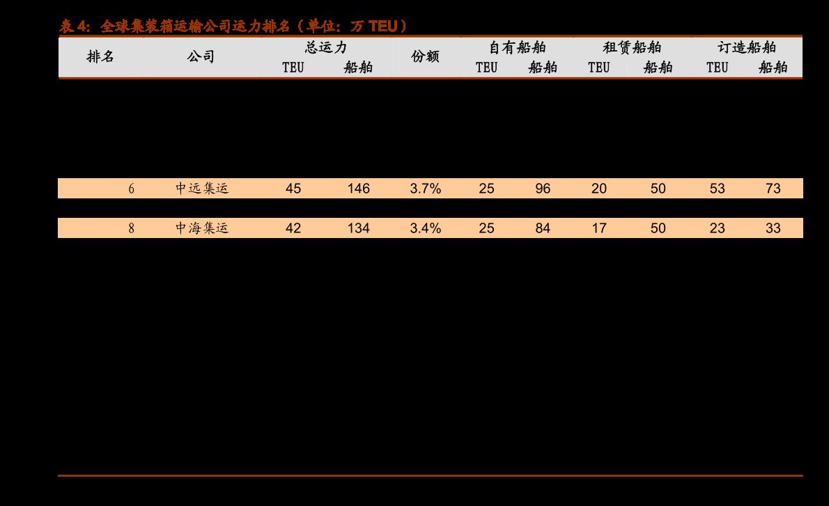 光大雷火电竞平台-光伏雷火网址系列专题报告三:光伏玻璃,供给偏紧持续,龙头强者恒强-201016