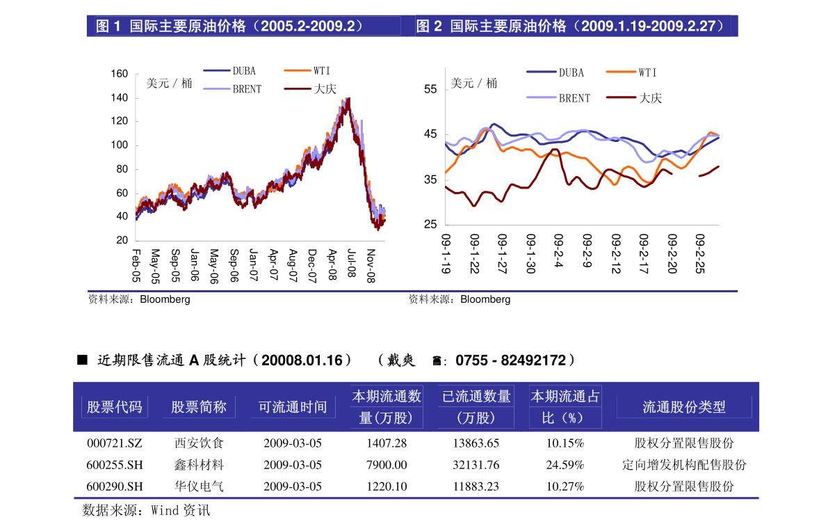 国都雷火电竞平台-研究所晨报-201016