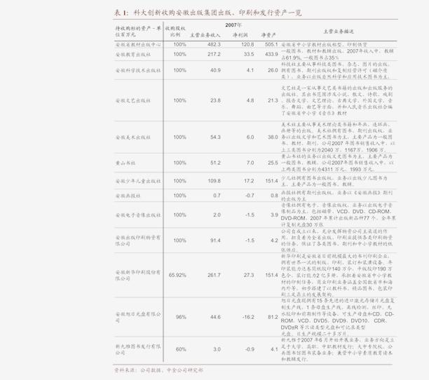 第一财经研究院-评级机构观点跟踪双周报:穆迪,下一届美国政府将面临5项可能带来信用影响的政策挑战-201009