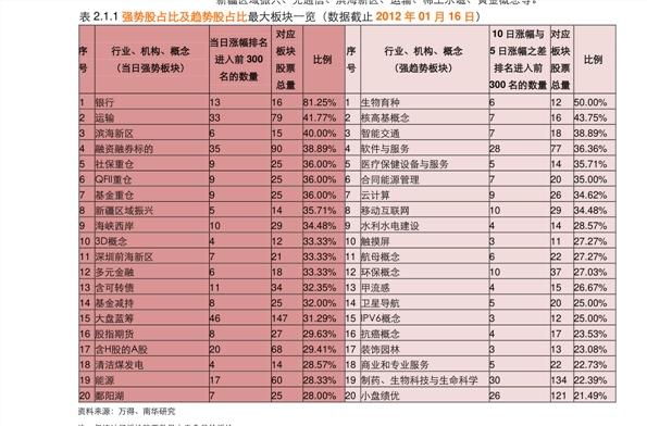 华泰千赢国际娱乐首页-股指日报:A股缩量整理-201016