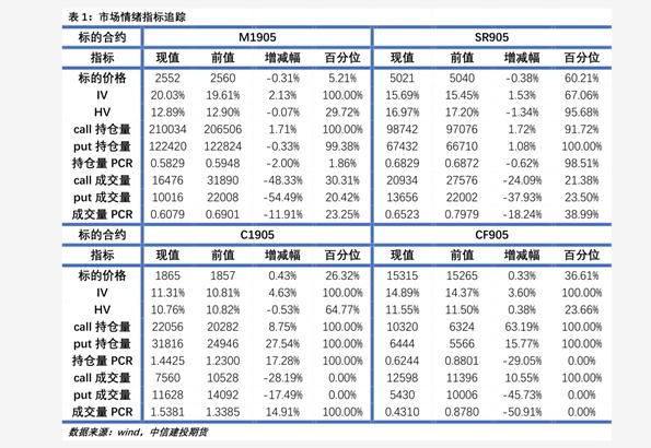 五矿经易雷火竞猜app-金融期权日报-201016