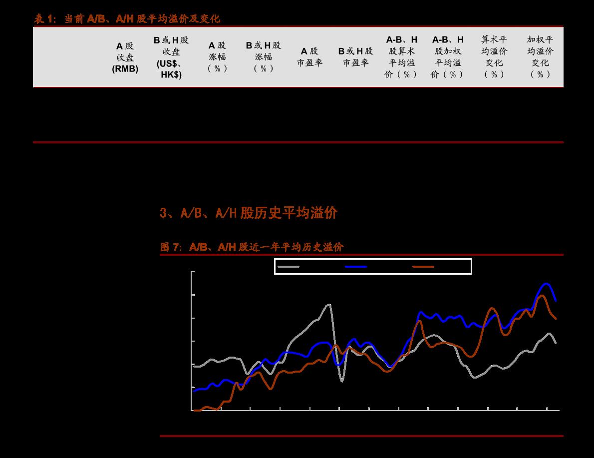 渤海雷火电竞平台-天津雷火网址及上市公司信息公告跟踪:2020年10月09日~10月16日-201016