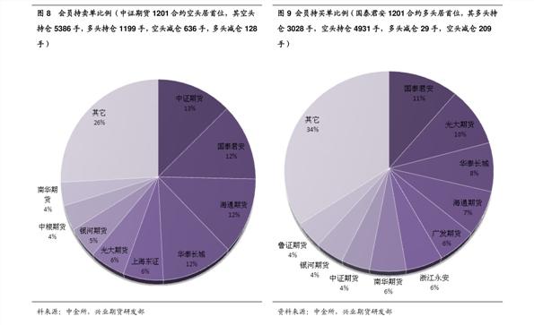 申银万国千赢国际娱乐首页-品种策略日报:股指-201016