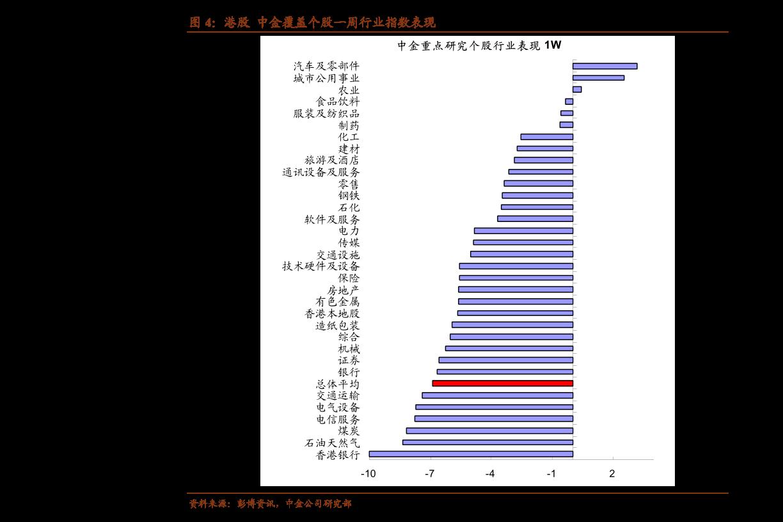 东吴雷火电竞平台-东吴策略·雷火网址风火轮:公司补贴越多,股价表现越差?-201016