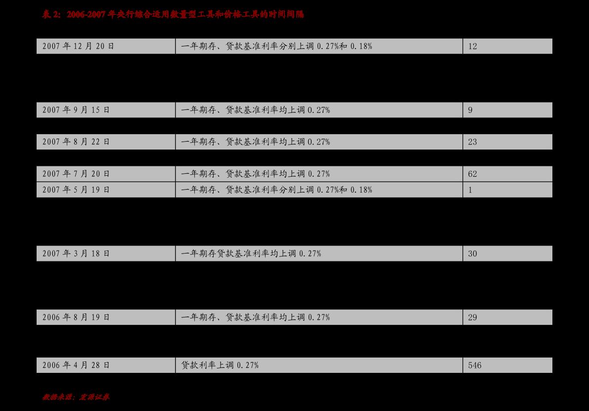 中邮千赢国际app下载-9月进出口数据点评:进出口双双持续回暖-201013