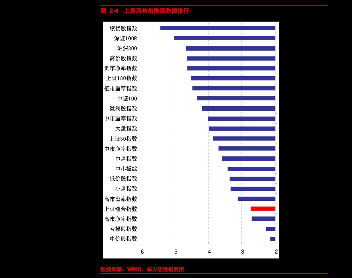 粤开雷火电竞平台-【粤开策略解盘】板块轮动,周期强势-201016