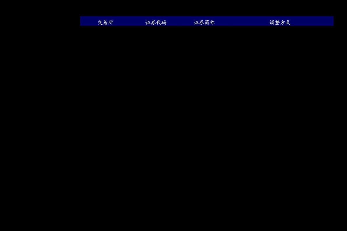国联千赢国际娱乐首页-股指衍生品周刊-201016
