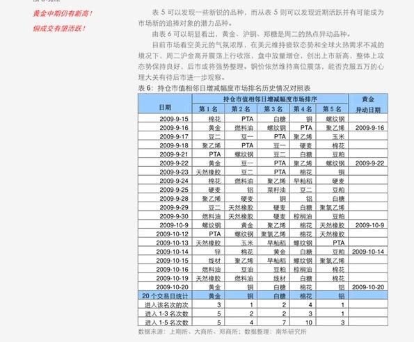 大越雷火竞猜app-螺纹钢雷火竞猜app:多空交织,震荡运行-201009