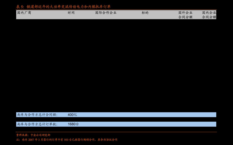 中泰千赢国际app下载-有色金属千赢新版app:再议上游锂电材料(锂钴磁材铜箔等)的投资机会-201016