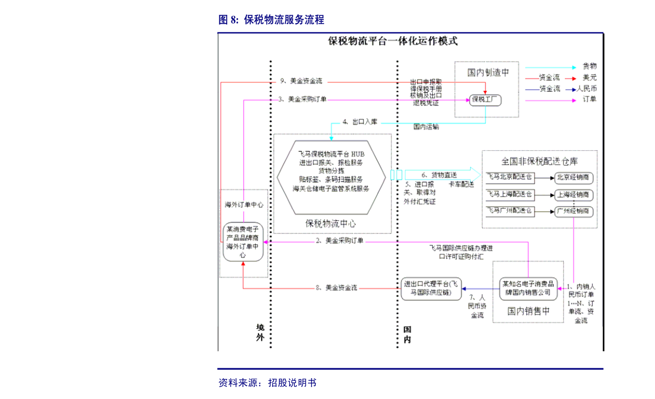 方正雷火电竞平台-圣邦股份-300661-内生增长驱动业绩再创新高-201016