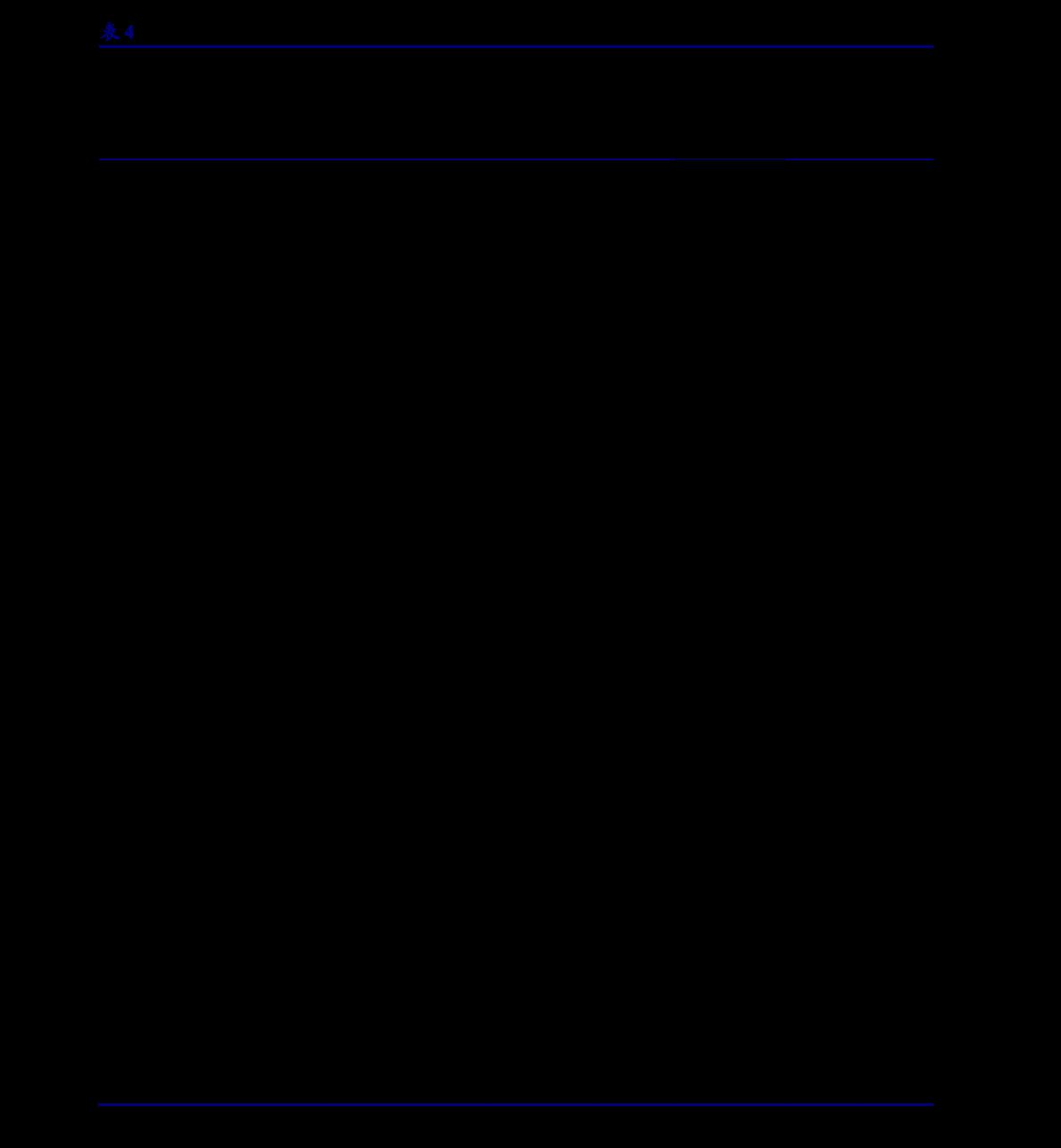 国盛千赢国际app下载-估值与结构第83期:节后市场震荡回暖-201016