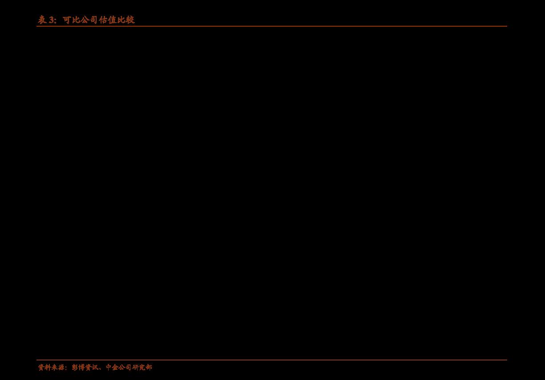 天风雷火电竞平台-华菱钢铁-000932-下游复苏叠加深耕品种优势 业绩雷火网址内领先-201016