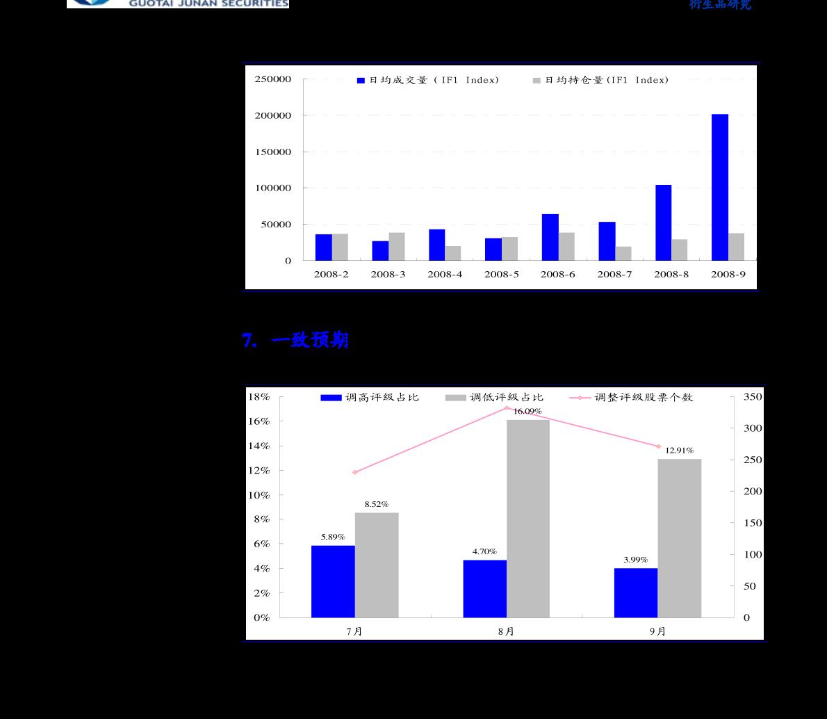 中信雷火竞猜app-量化数据日报:套利数据-201016