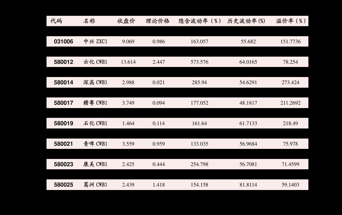 中信千赢国际娱乐首页-量化数据日报:资金流向雷达-201016