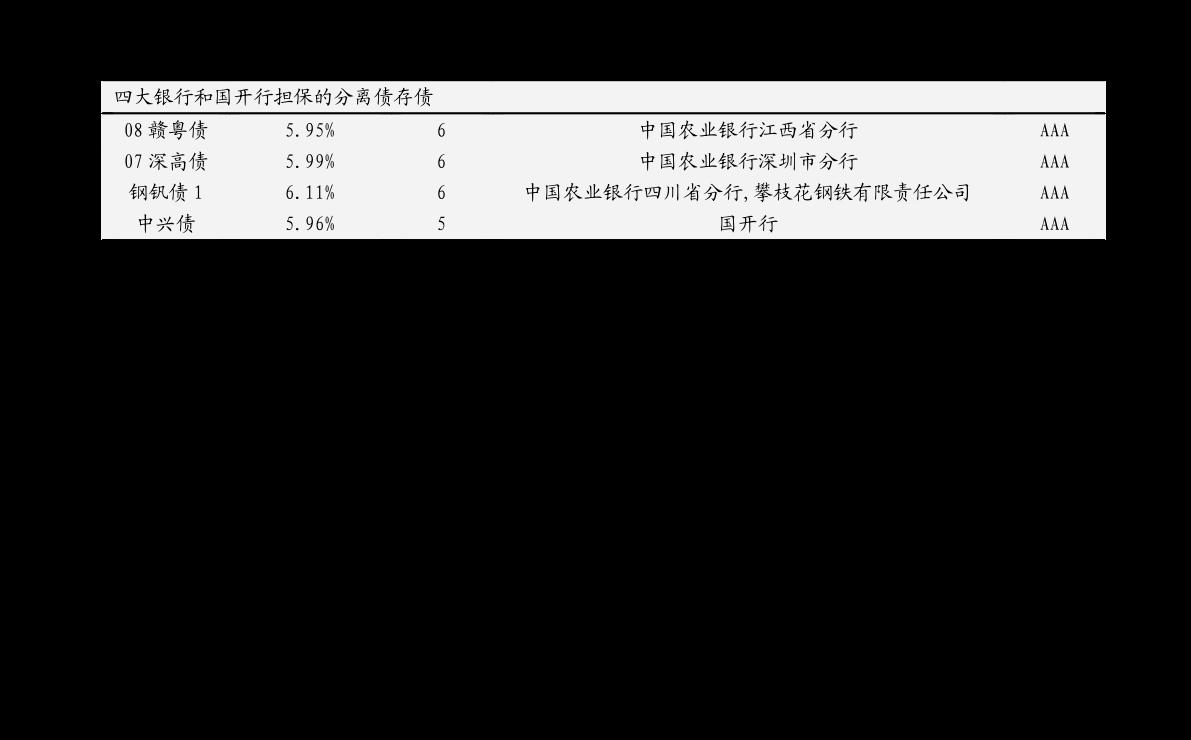 招商雷火电竞平台-洽洽转债投资简析:立足瓜子、聚焦坚果继续扩张,建议积极申购-201016