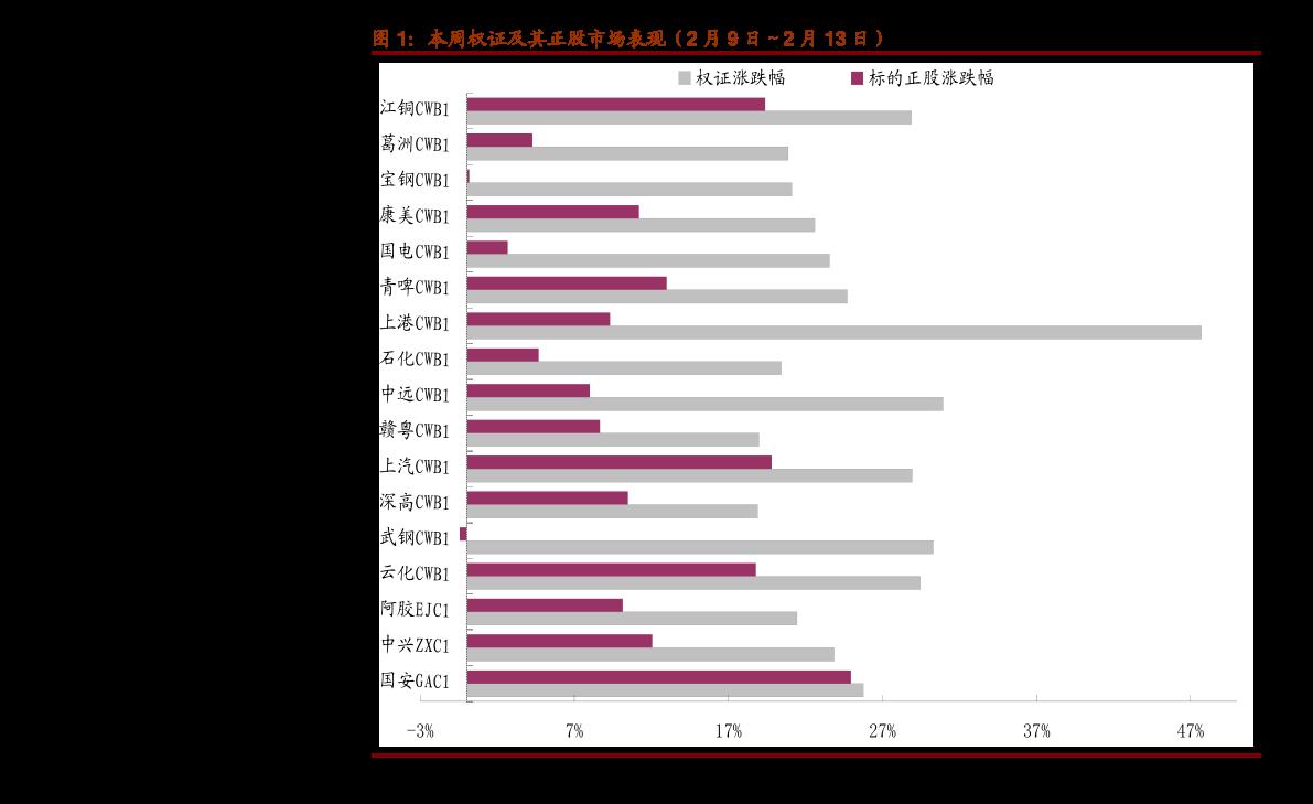华闻千赢国际娱乐首页-商品研究:日报-201016